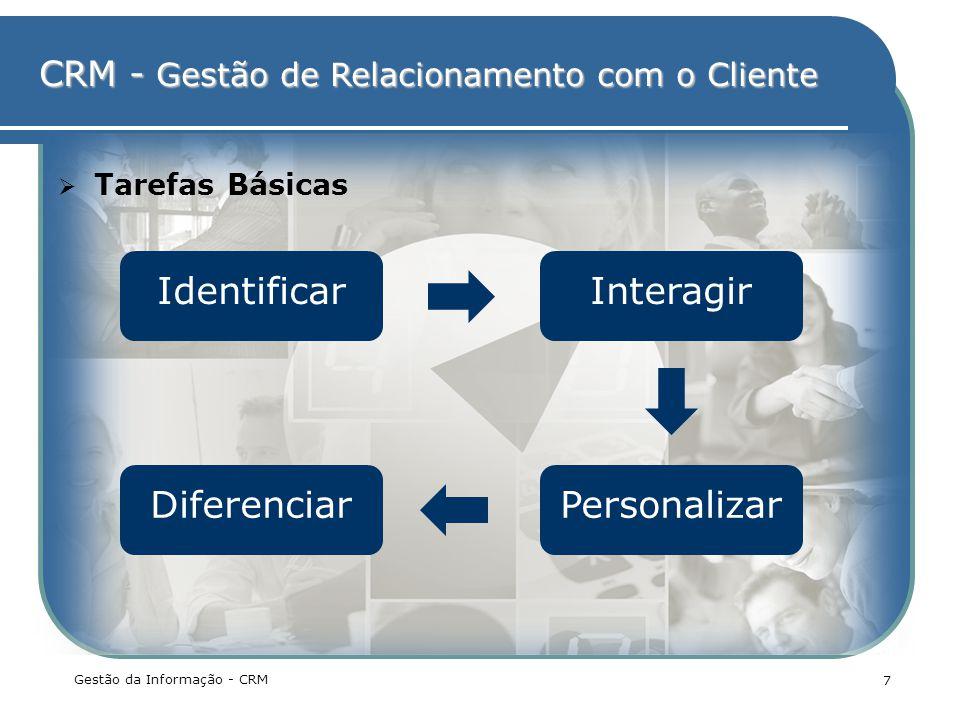 CRM - Gestão de Relacionamento com o Cliente Gestão da Informação - CRM 7 Tarefas Básicas Identificar Diferenciar Interagir Personalizar