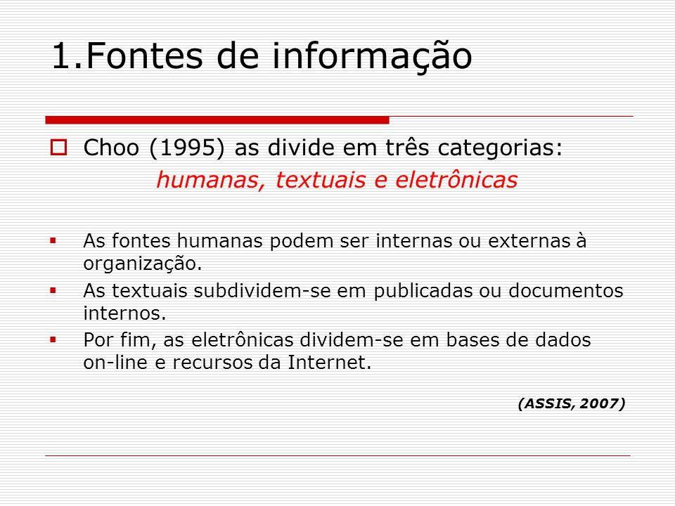 1.Fontes de informação Choo (1995) as divide em três categorias: humanas, textuais e eletrônicas As fontes humanas podem ser internas ou externas à or