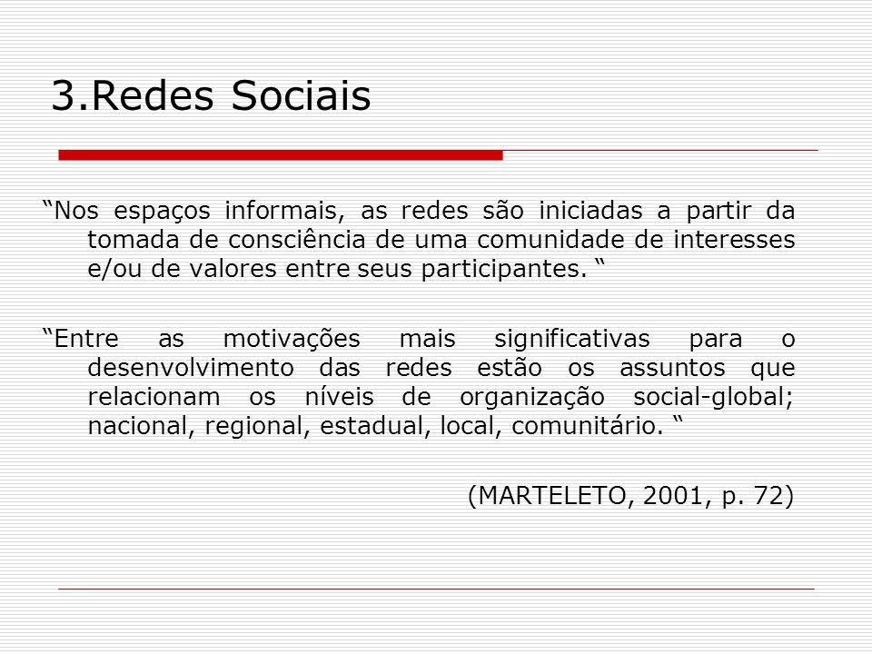 3.Redes Sociais Nos espaços informais, as redes são iniciadas a partir da tomada de consciência de uma comunidade de interesses e/ou de valores entre