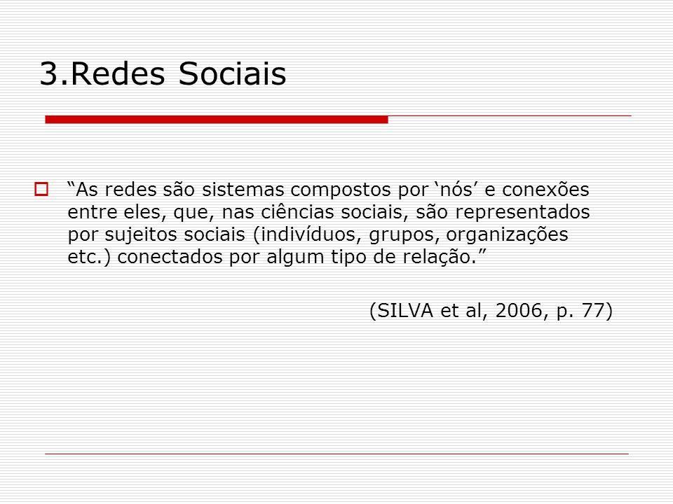 3.Redes Sociais As redes são sistemas compostos por nós e conexões entre eles, que, nas ciências sociais, são representados por sujeitos sociais (indi