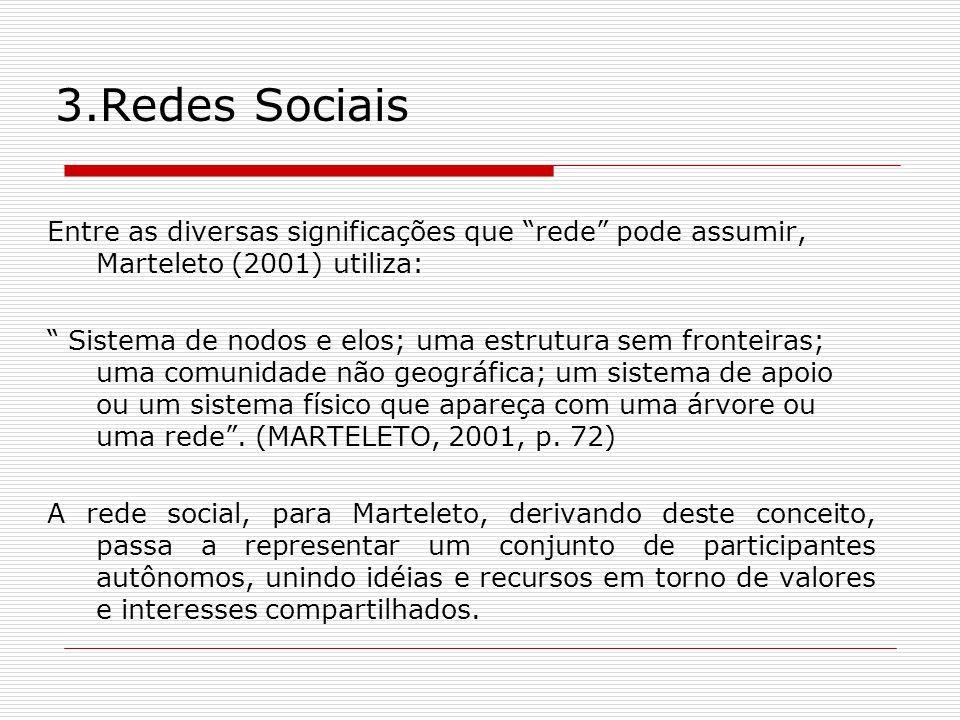 3.Redes Sociais Entre as diversas significações que rede pode assumir, Marteleto (2001) utiliza: Sistema de nodos e elos; uma estrutura sem fronteiras