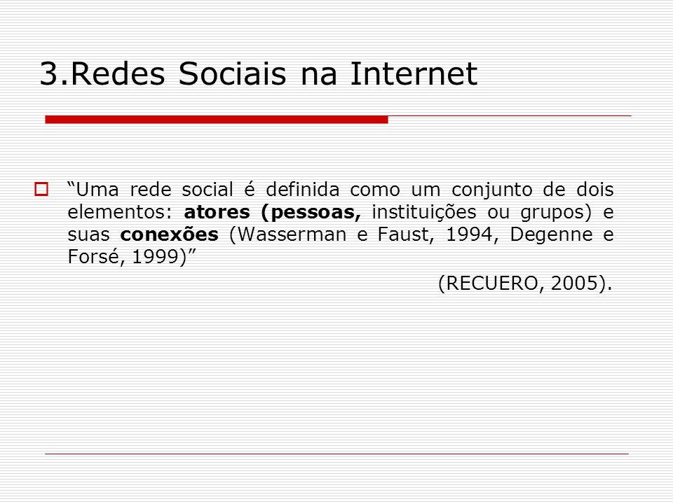 3.Redes Sociais na Internet Uma rede social é definida como um conjunto de dois elementos: atores (pessoas, instituições ou grupos) e suas conexões (W