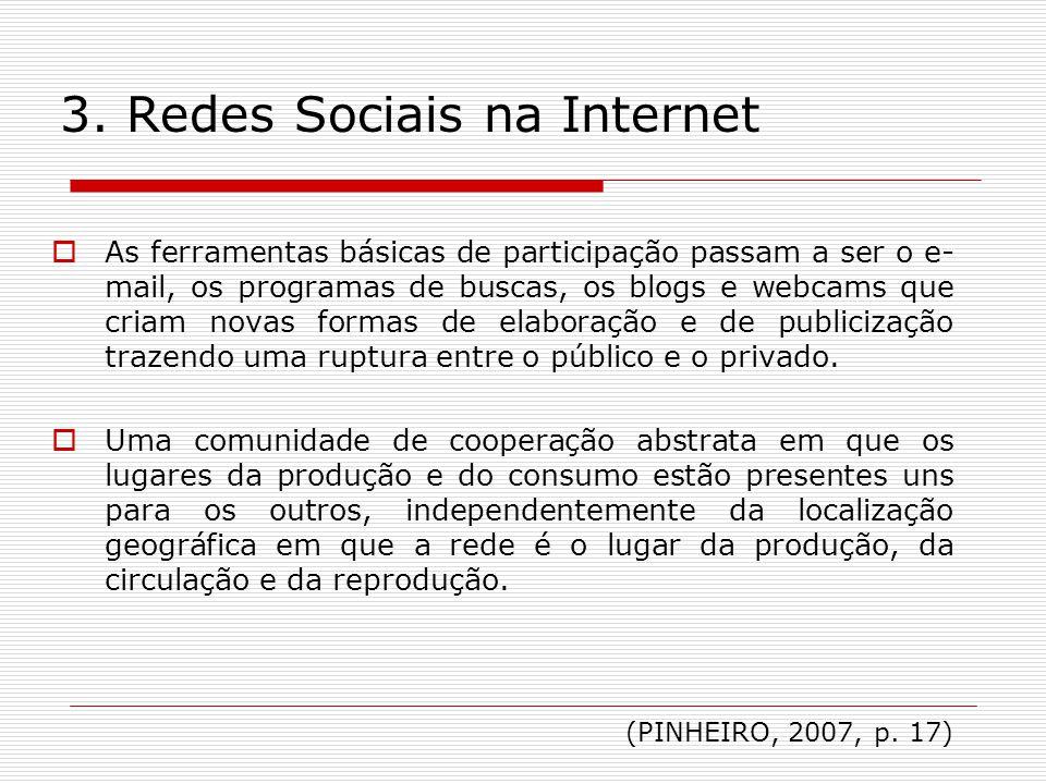 3. Redes Sociais na Internet As ferramentas básicas de participação passam a ser o e- mail, os programas de buscas, os blogs e webcams que criam novas