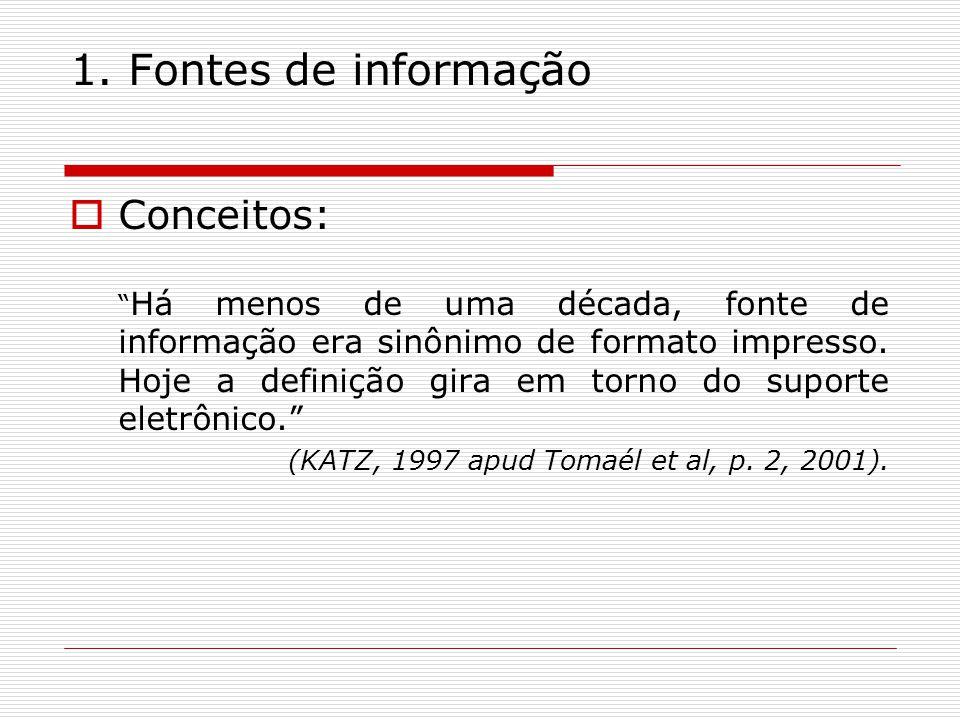 1. Fontes de informação Conceitos: Há menos de uma década, fonte de informação era sinônimo de formato impresso. Hoje a definição gira em torno do sup
