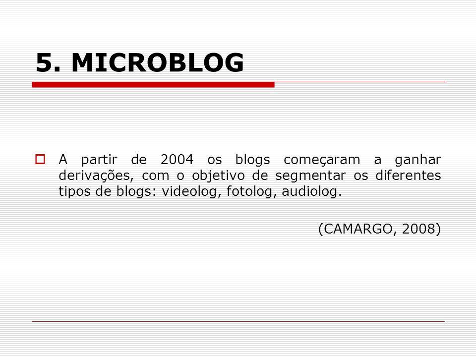5. MICROBLOG A partir de 2004 os blogs começaram a ganhar derivações, com o objetivo de segmentar os diferentes tipos de blogs: videolog, fotolog, aud
