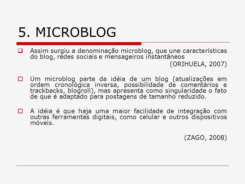 5. MICROBLOG Assim surgiu a denominação microblog, que une características do blog, redes sociais e mensageiros instantâneos (ORIHUELA, 2007) Um micro
