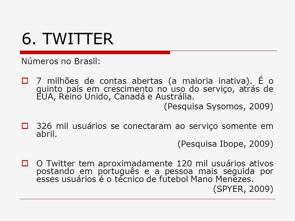 6. TWITTER Números no Brasil: 7 milhões de contas abertas (a maioria inativa). É o quinto país em crescimento no uso do serviço, atrás de EUA, Reino U