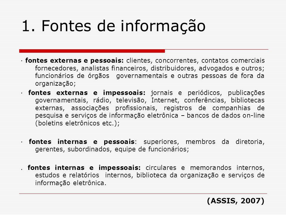 1. Fontes de informação · fontes externas e pessoais: clientes, concorrentes, contatos comerciais fornecedores, analistas financeiros, distribuidores,