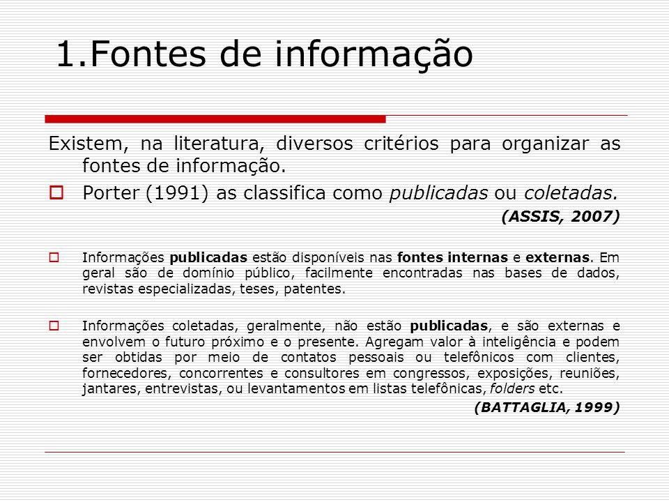 1.Fontes de informação Existem, na literatura, diversos critérios para organizar as fontes de informação. Porter (1991) as classifica como publicadas