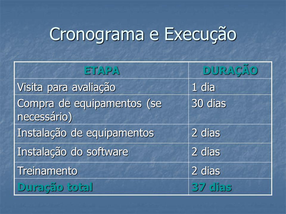 Cronograma e Execução ETAPADURAÇÃO Visita para avaliação 1 dia Compra de equipamentos (se necessário) 30 dias Instalação de equipamentos 2 dias Instal