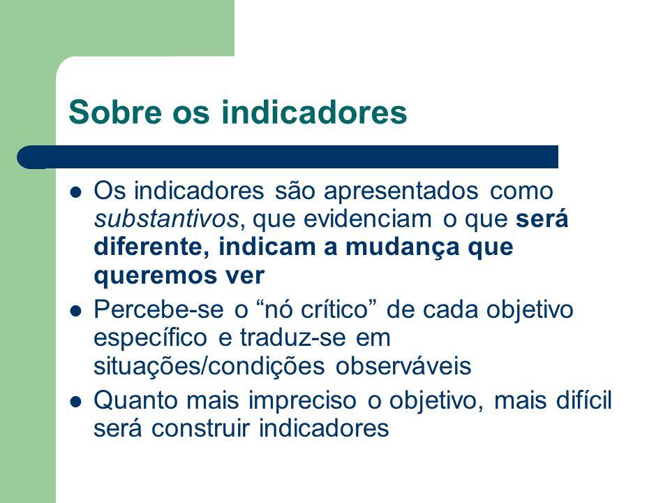 Sobre os indicadores Os indicadores são apresentados como substantivos, que evidenciam o que será diferente, indicam a mudança que queremos ver Perceb