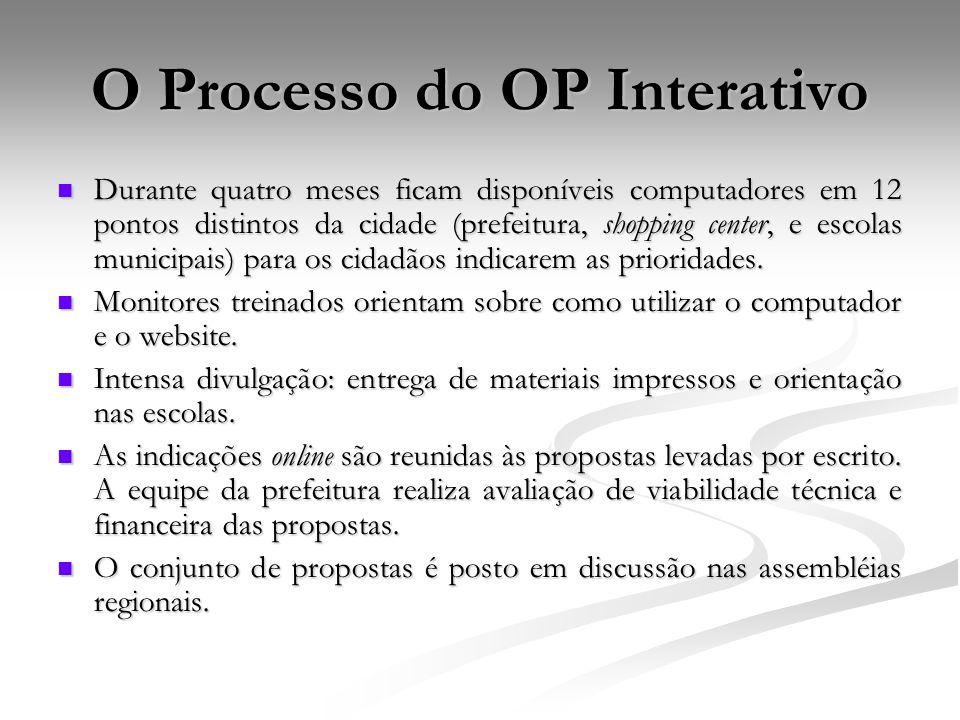 O Processo do OP Interativo Durante quatro meses ficam disponíveis computadores em 12 pontos distintos da cidade (prefeitura, shopping center, e escol