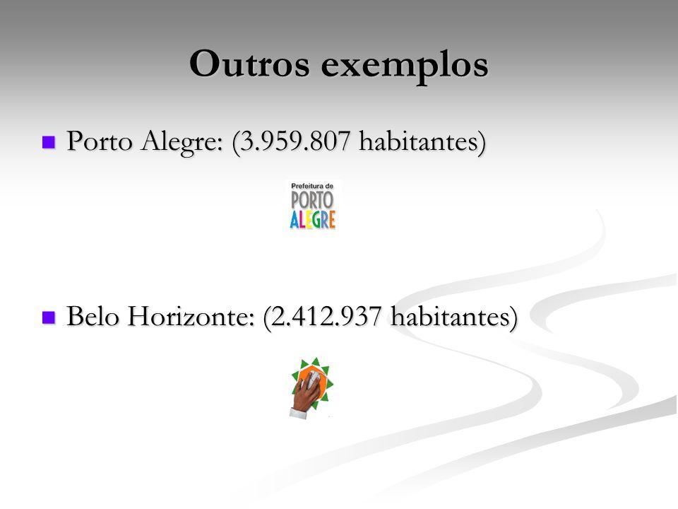 Outros exemplos Porto Alegre: (3.959.807 habitantes) Porto Alegre: (3.959.807 habitantes) Belo Horizonte: (2.412.937 habitantes) Belo Horizonte: (2.41