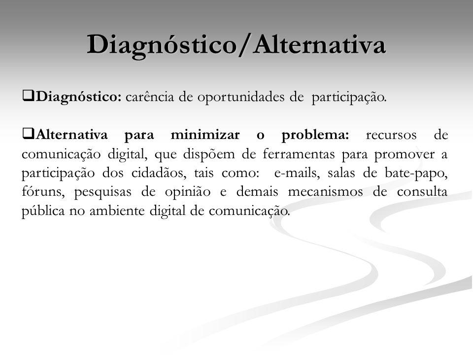Diagnóstico/Alternativa Diagnóstico: carência de oportunidades de participação. Alternativa para minimizar o problema: recursos de comunicação digital
