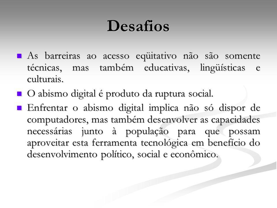 Bibliografia Bobbio, Norberto.O futuro da Democracia.