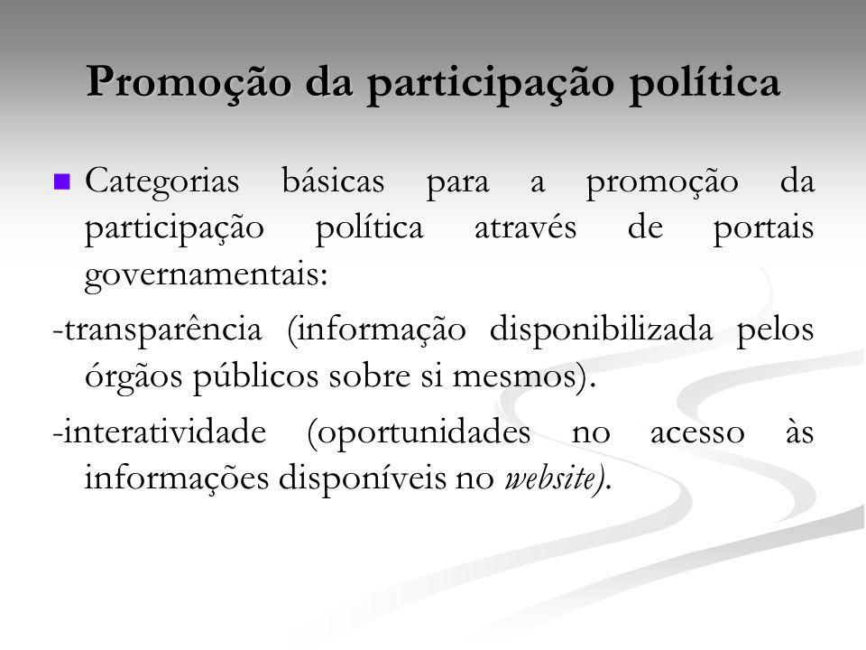 Promoção da Promoção da participação política Categorias básicas para a promoção da participação política através de portais governamentais: -transpar