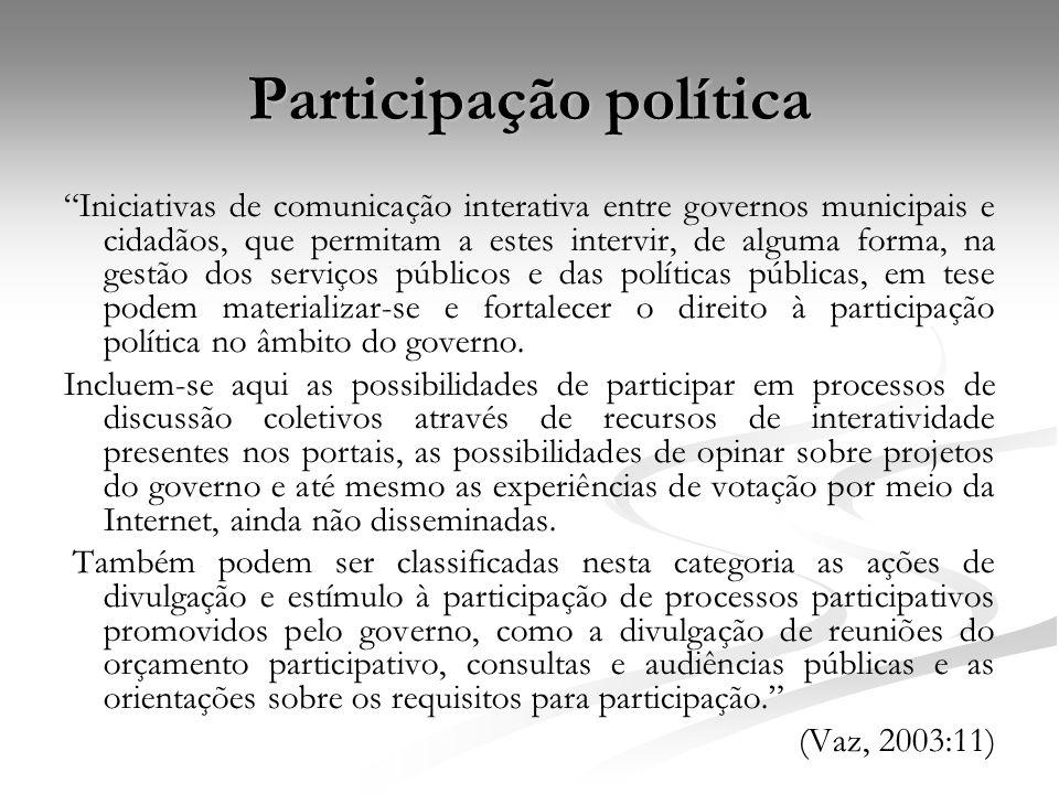 Participação política Iniciativas de comunicação interativa entre governos municipais e cidadãos, que permitam a estes intervir, de alguma forma, na g