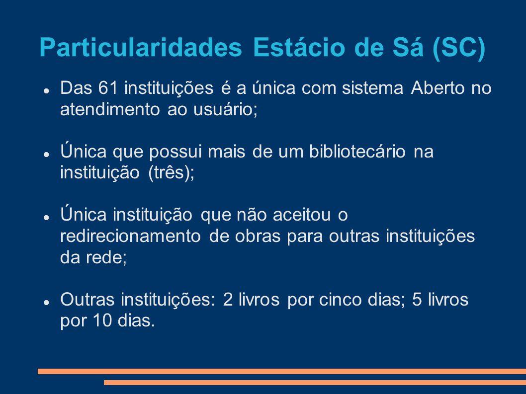Particularidades Estácio de Sá (SC) Das 61 instituições é a única com sistema Aberto no atendimento ao usuário; Única que possui mais de um bibliotecá