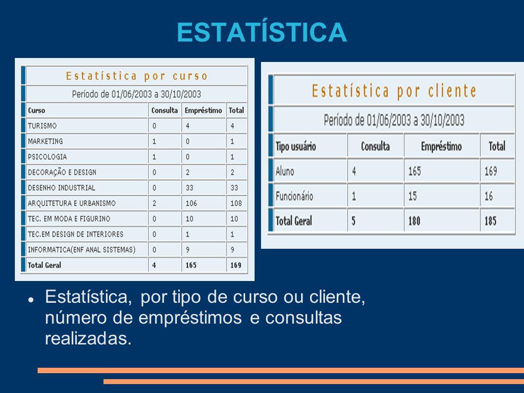 ESTATÍSTICA Estatística, por tipo de curso ou cliente, número de empréstimos e consultas realizadas.