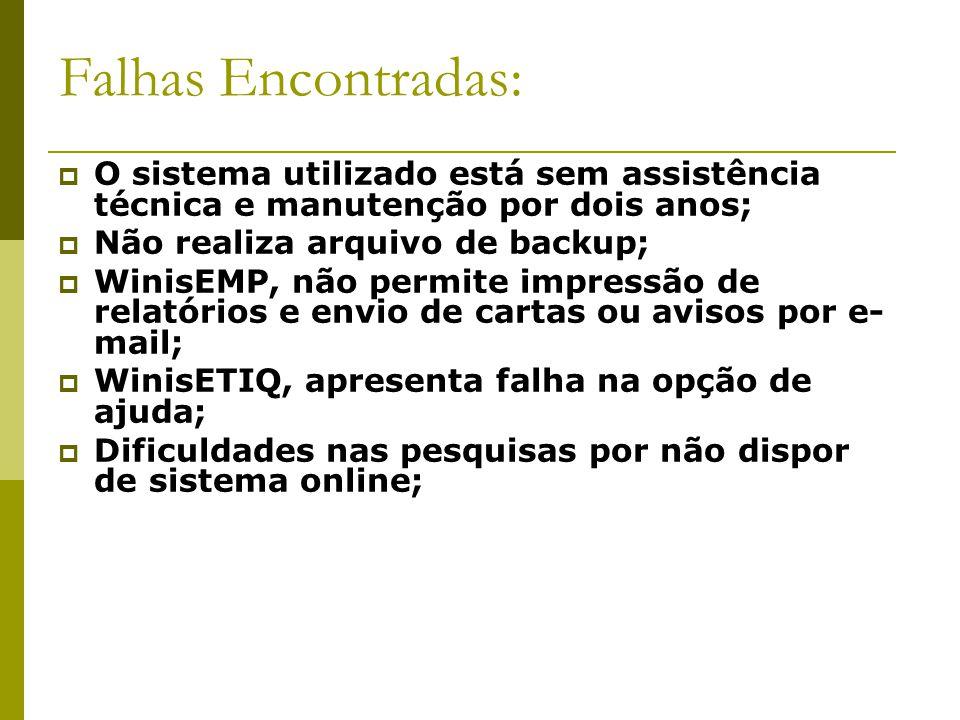 Falhas Encontradas: O sistema utilizado está sem assistência técnica e manutenção por dois anos; Não realiza arquivo de backup; WinisEMP, não permite