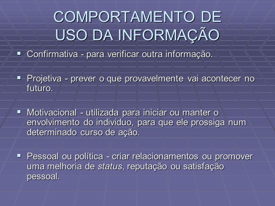 COMPORTAMENTO DE USO DA INFORMAÇÃO Confirmativa - para verificar outra informação. Confirmativa - para verificar outra informação. Projetiva - prever