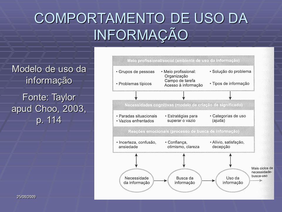25/08/2009 COMPORTAMENTO DE USO DA INFORMAÇÃO Modelo de uso da informação Fonte: Taylor apud Choo, 2003, p. 114