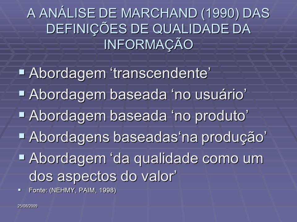 25/08/2009 A ANÁLISE DE MARCHAND (1990) DAS DEFINIÇÕES DE QUALIDADE DA INFORMAÇÃO Abordagem transcendente Abordagem transcendente Abordagem baseada no