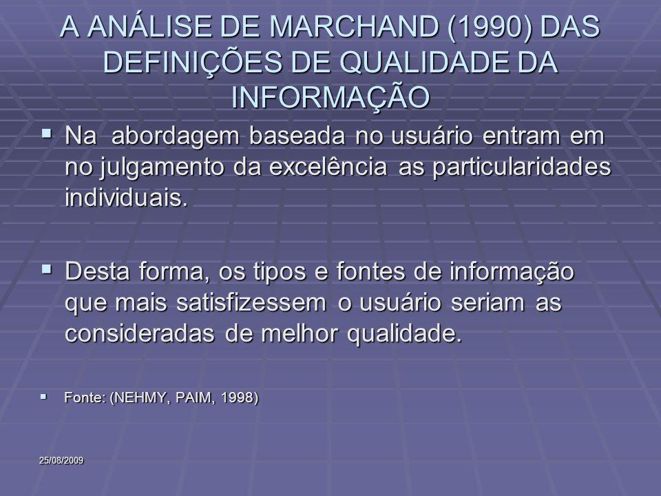 25/08/2009 A ANÁLISE DE MARCHAND (1990) DAS DEFINIÇÕES DE QUALIDADE DA INFORMAÇÃO Na abordagem baseada no usuário entram em no julgamento da excelência as particularidades individuais.