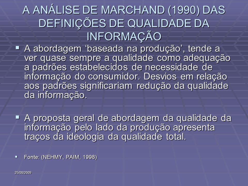 25/08/2009 A ANÁLISE DE MARCHAND (1990) DAS DEFINIÇÕES DE QUALIDADE DA INFORMAÇÃO A abordagem baseada na produção, tende a ver quase sempre a qualidade como adequação a padrões estabelecidos de necessidade de informação do consumidor.