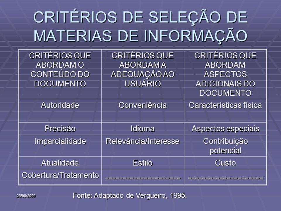 25/08/2009 CRITÉRIOS DE SELEÇÃO DE MATERIAS DE INFORMAÇÃO CRITÉRIOS QUE ABORDAM O CONTEÚDO DO DOCUMENTO CRITÉRIOS QUE ABORDAM A ADEQUAÇÃO AO USUÁRIO CRITÉRIOS QUE ABORDAM ASPECTOS ADICIONAIS DO DOCUMENTO AutoridadeConveniência Características física PrecisãoIdioma Aspectos especiais ImparcialidadeRelevância/Interesse Contribuição potencial AtualidadeEstiloCusto Cobertura/Tratamento------------------------------------------ Fonte: Adaptado de Vergueiro, 1995.