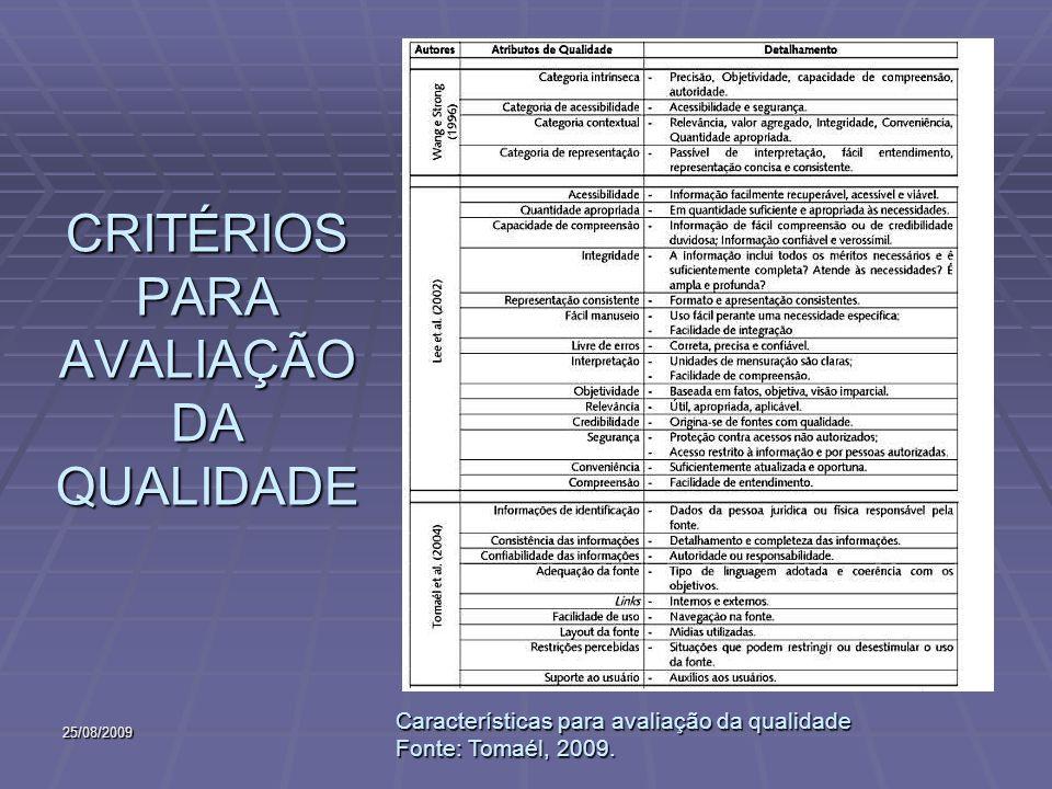 25/08/2009 CRITÉRIOS PARA AVALIAÇÃO DA QUALIDADE Características para avaliação da qualidade Fonte: Tomaél, 2009.
