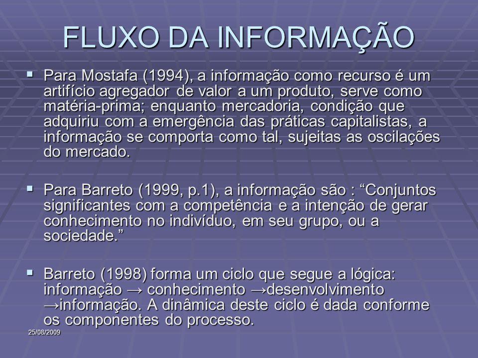 25/08/2009 FLUXO DA INFORMAÇÃO Para Mostafa (1994), a informação como recurso é um artifício agregador de valor a um produto, serve como matéria-prima; enquanto mercadoria, condição que adquiriu com a emergência das práticas capitalistas, a informação se comporta como tal, sujeitas as oscilações do mercado.