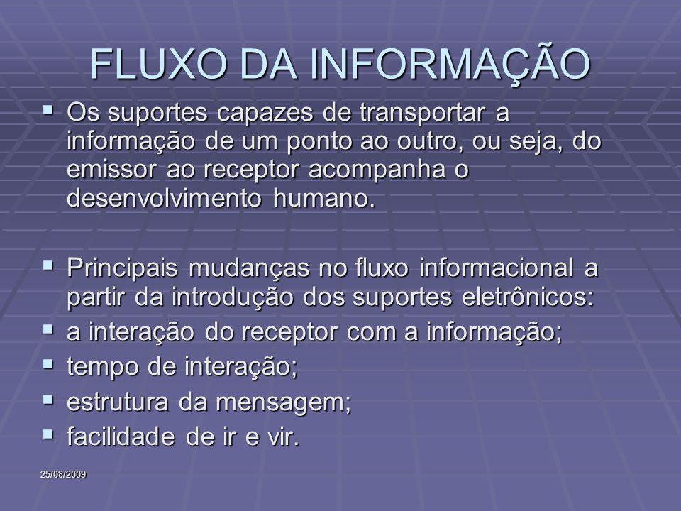25/08/2009 FLUXO DA INFORMAÇÃO Os suportes capazes de transportar a informação de um ponto ao outro, ou seja, do emissor ao receptor acompanha o desenvolvimento humano.