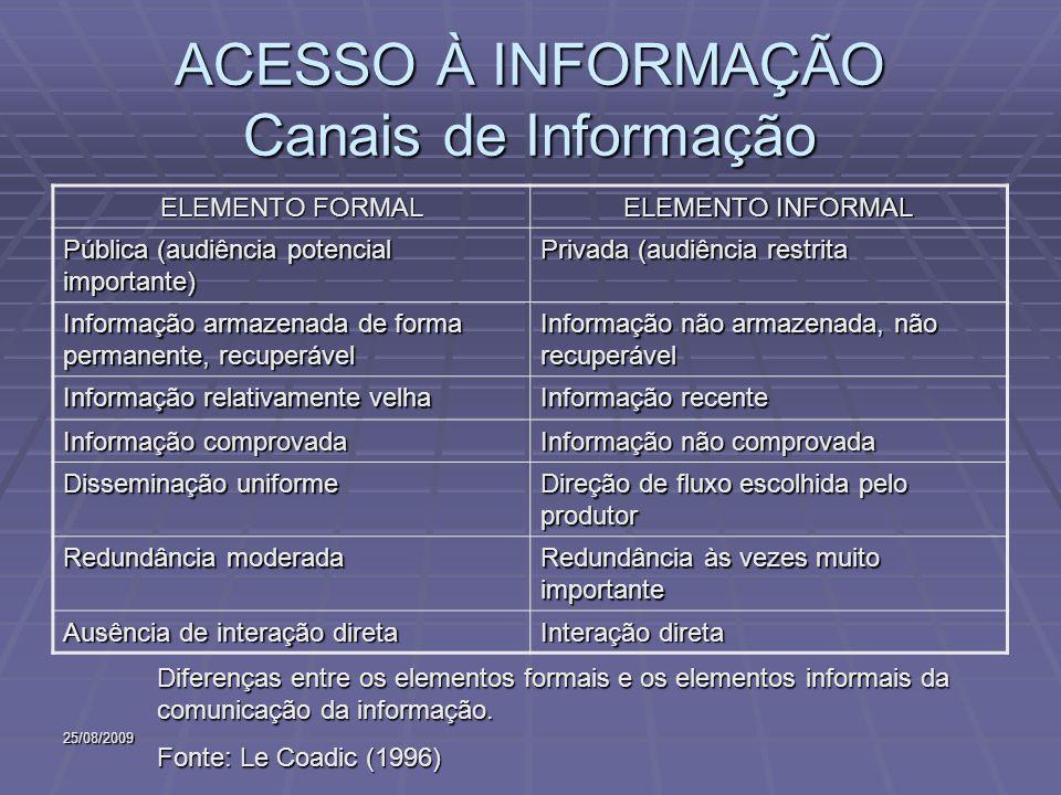 25/08/2009 ACESSO À INFORMAÇÃO Canais de Informação ELEMENTO FORMAL ELEMENTO INFORMAL Pública (audiência potencial importante) Privada (audiência rest