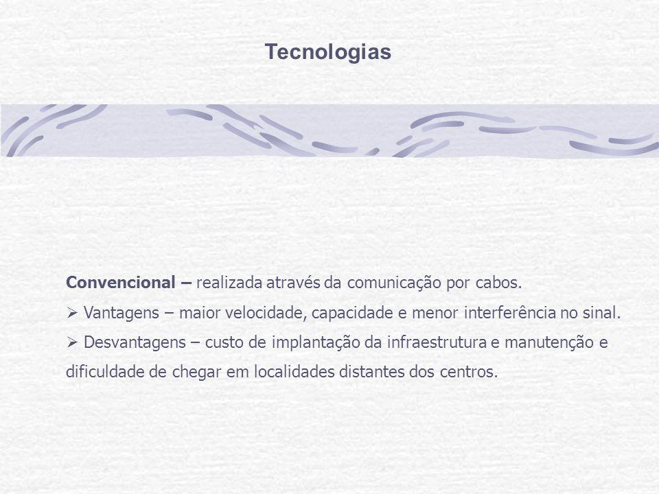 Tecnologias Convencional – realizada através da comunicação por cabos.