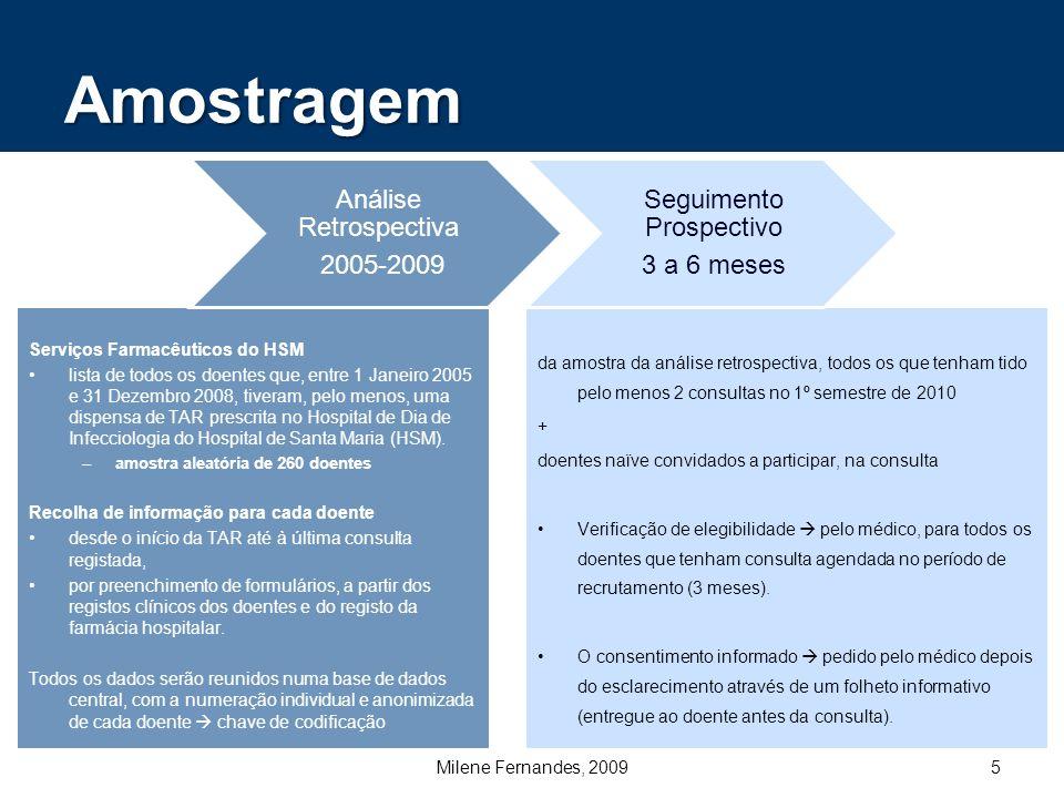 Serviços Farmacêuticos do HSM lista de todos os doentes que, entre 1 Janeiro 2005 e 31 Dezembro 2008, tiveram, pelo menos, uma dispensa de TAR prescri