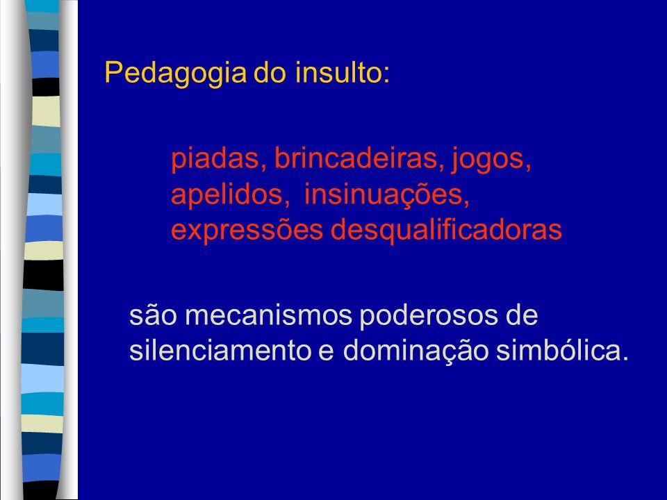 Pedagogia do insulto: piadas, brincadeiras, jogos, apelidos, insinuações, expressões desqualificadoras são mecanismos poderosos de silenciamento e dom