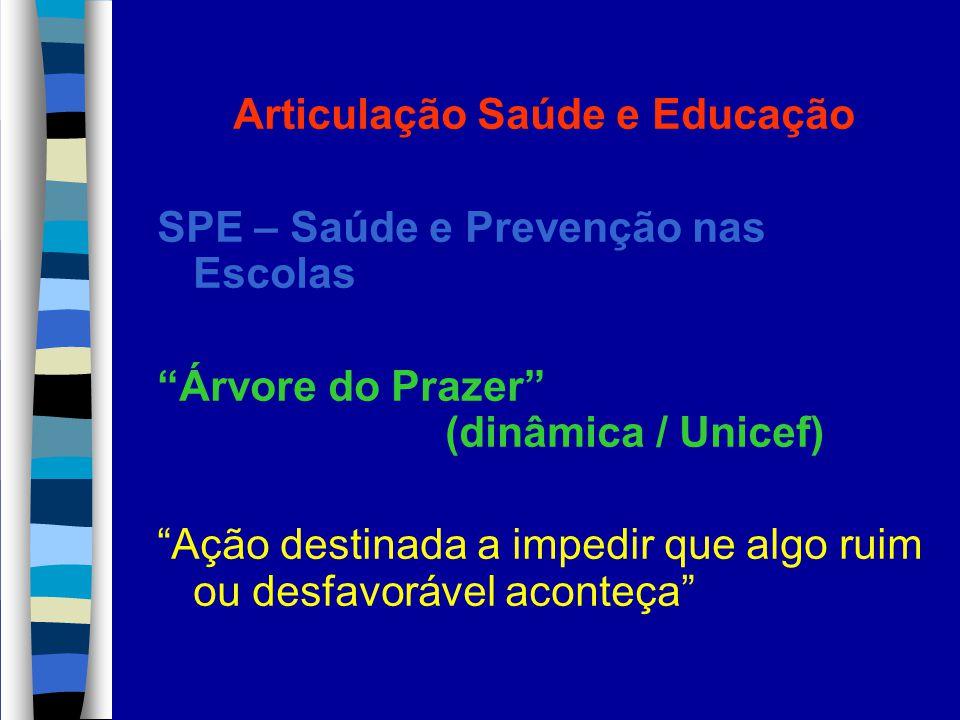 Articulação Saúde e Educação SPE – Saúde e Prevenção nas Escolas Árvore do Prazer (dinâmica / Unicef) Ação destinada a impedir que algo ruim ou desfav