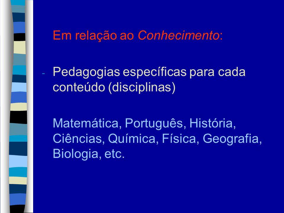 Em relação ao Conhecimento: - Pedagogias específicas para cada conteúdo (disciplinas) Matemática, Português, História, Ciências, Química, Física, Geog