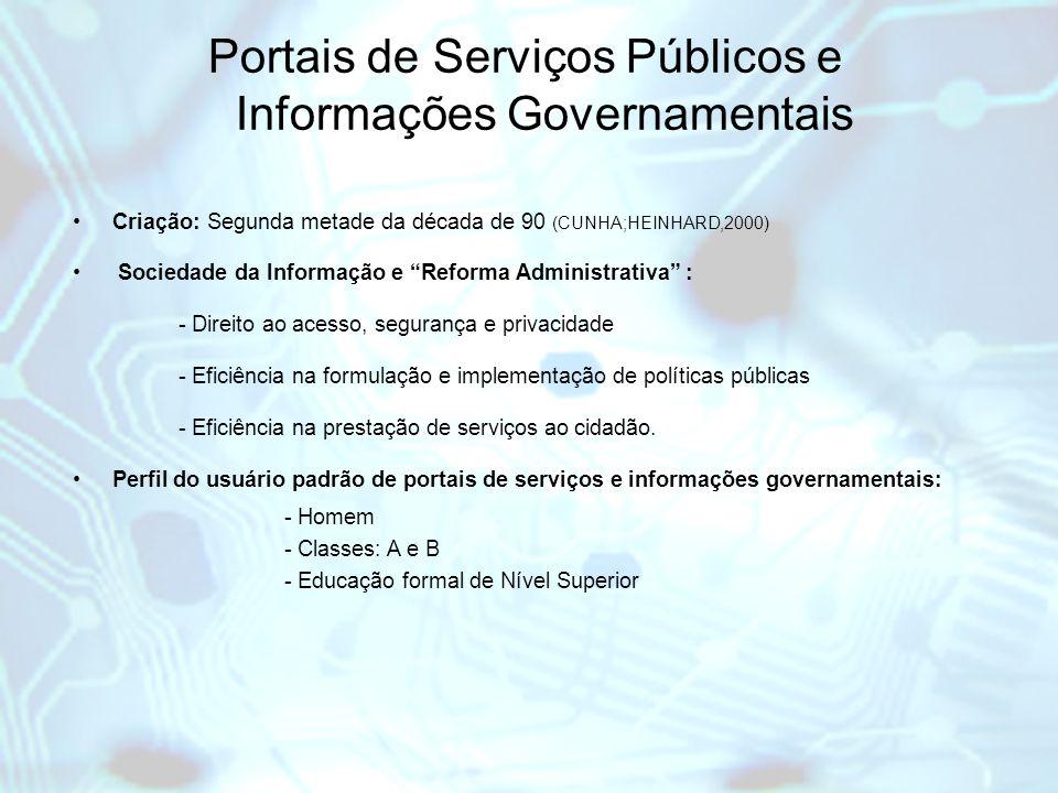 Criação: Segunda metade da década de 90 (CUNHA;HEINHARD,2000) Sociedade da Informação e Reforma Administrativa : - Direito ao acesso, segurança e priv