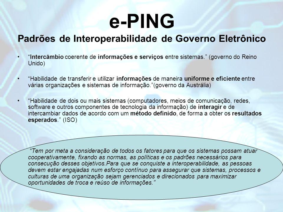 e-PING Padrões de Interoperabilidade de Governo Eletrônico Intercâmbio coerente de informações e serviços entre sistemas.