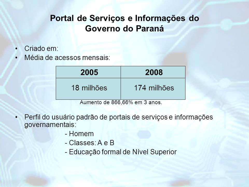 Criado em: Média de acessos mensais: Perfil do usuário padrão de portais de serviços e informações governamentais: - Homem - Classes: A e B - Educação