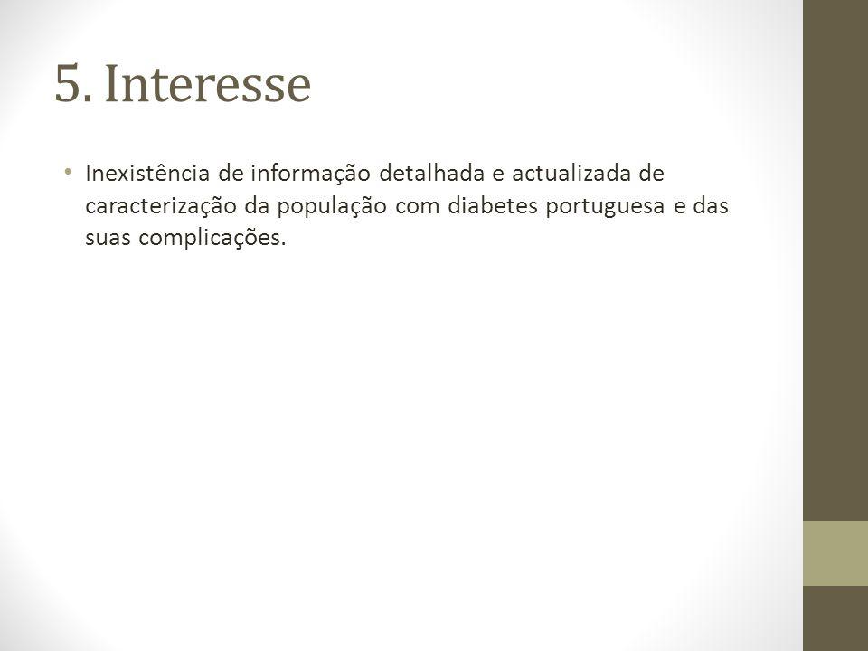 5. Interesse Inexistência de informação detalhada e actualizada de caracterização da população com diabetes portuguesa e das suas complicações.