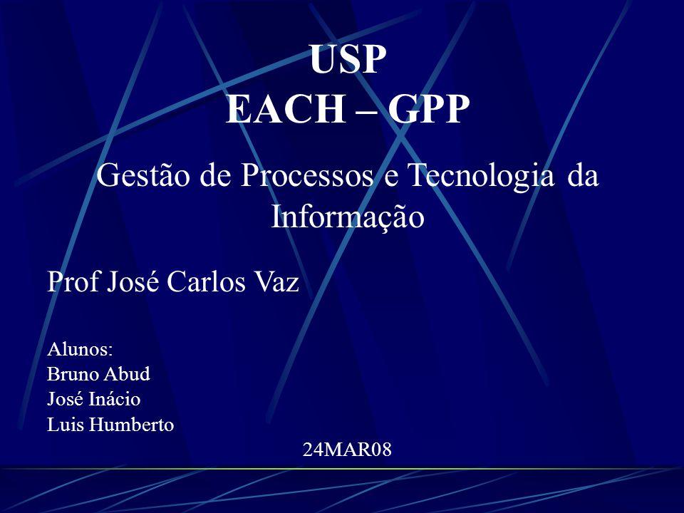 USP EACH – GPP Gestão de Processos e Tecnologia da Informação Prof José Carlos Vaz Alunos: Bruno Abud José Inácio Luis Humberto 24MAR08