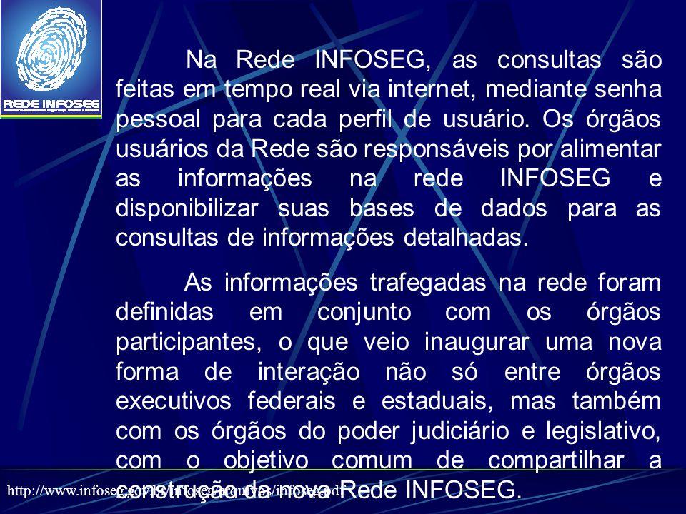 Na Rede INFOSEG, as consultas são feitas em tempo real via internet, mediante senha pessoal para cada perfil de usuário. Os órgãos usuários da Rede sã