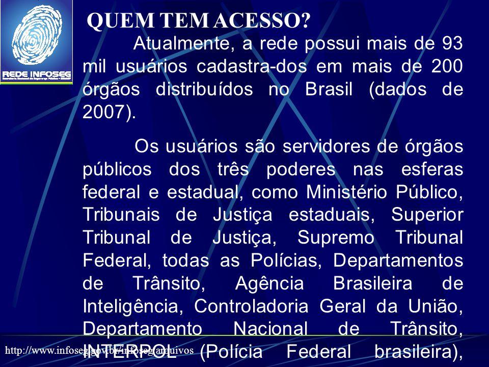 Atualmente, a rede possui mais de 93 mil usuários cadastra-dos em mais de 200 órgãos distribuídos no Brasil (dados de 2007).