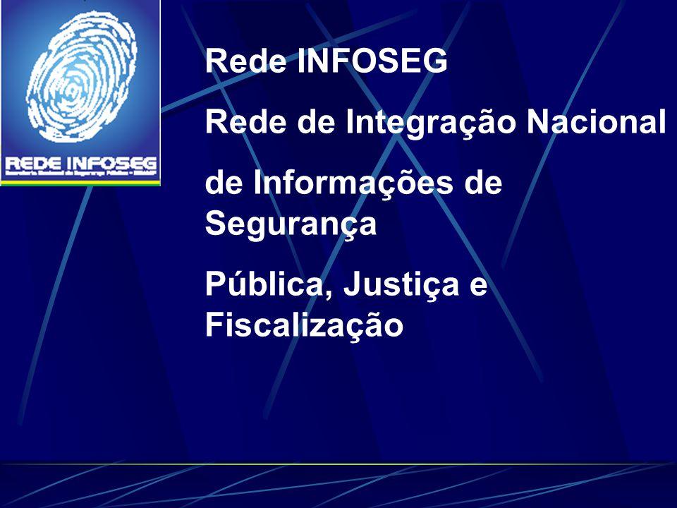 Rede INFOSEG Rede de Integração Nacional de Informações de Segurança Pública, Justiça e Fiscalização