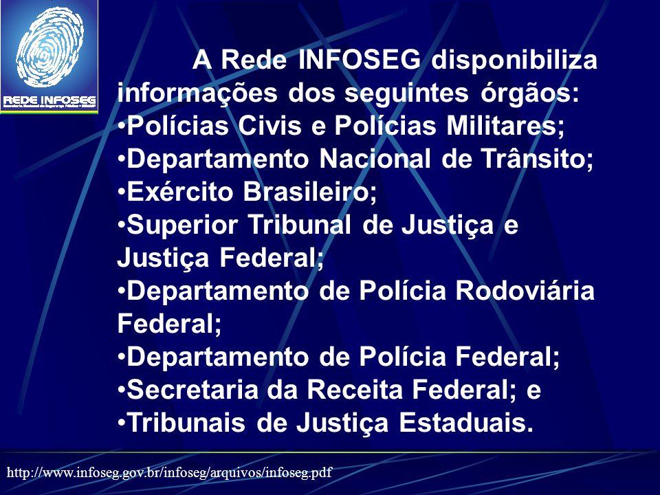 A Rede INFOSEG disponibiliza informações dos seguintes órgãos: Polícias Civis e Polícias Militares; Departamento Nacional de Trânsito; Exército Brasil