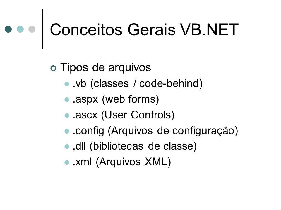 Conceitos Gerais VB.NET Tipos de arquivos.vb (classes / code-behind).aspx (web forms).ascx (User Controls).config (Arquivos de configuração).dll (bibliotecas de classe).xml (Arquivos XML)
