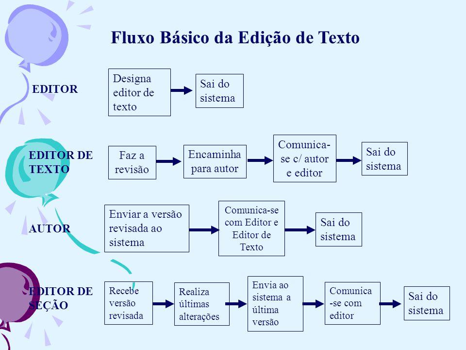 EDITOR Designa editor de texto Comunica-se com Editor e Editor de Texto Sai do sistema Enviar a versão revisada ao sistema Faz a revisão Encaminha par